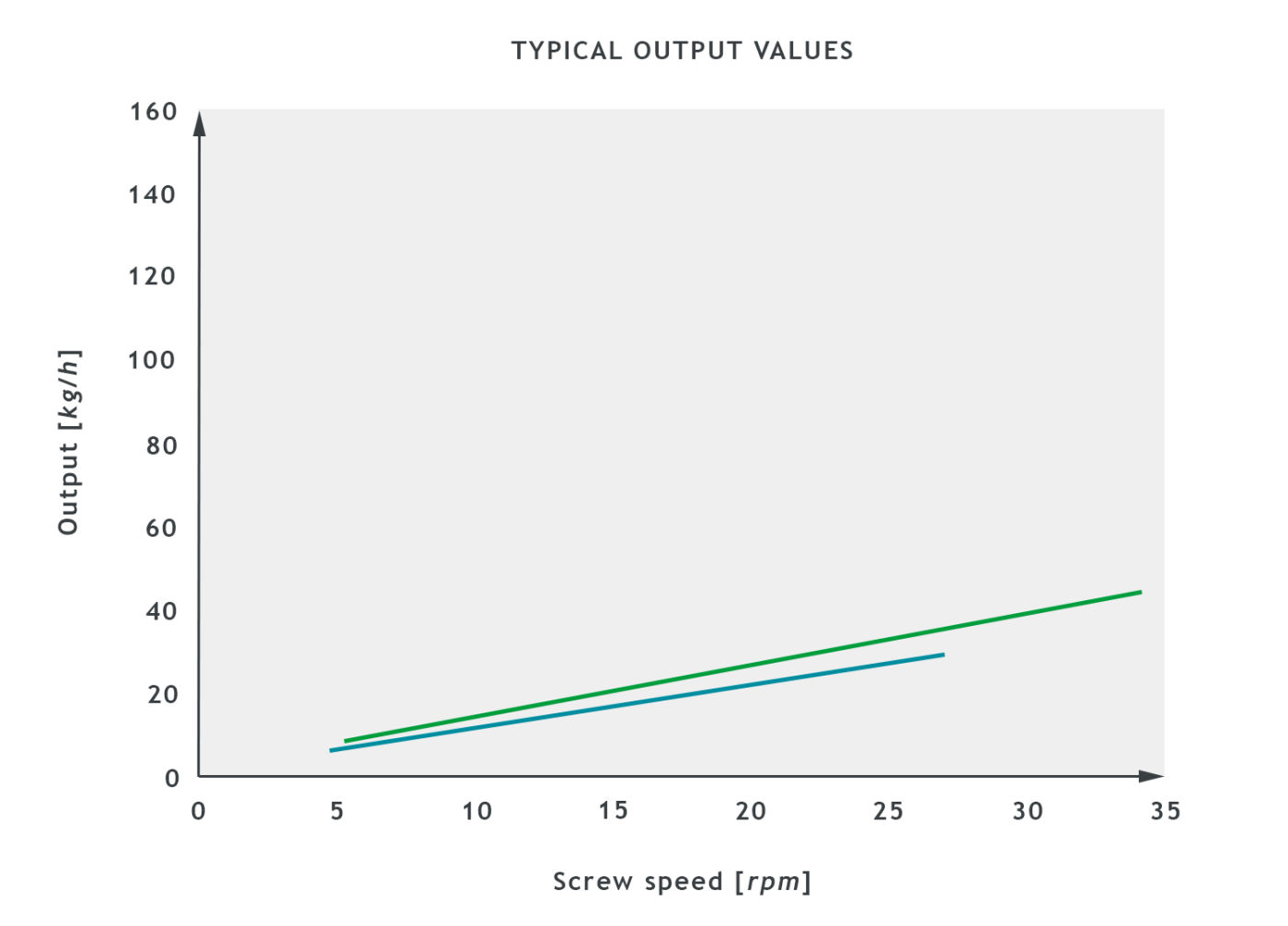 NXW60_20D_SB0102101_Output_graph1.jpg
