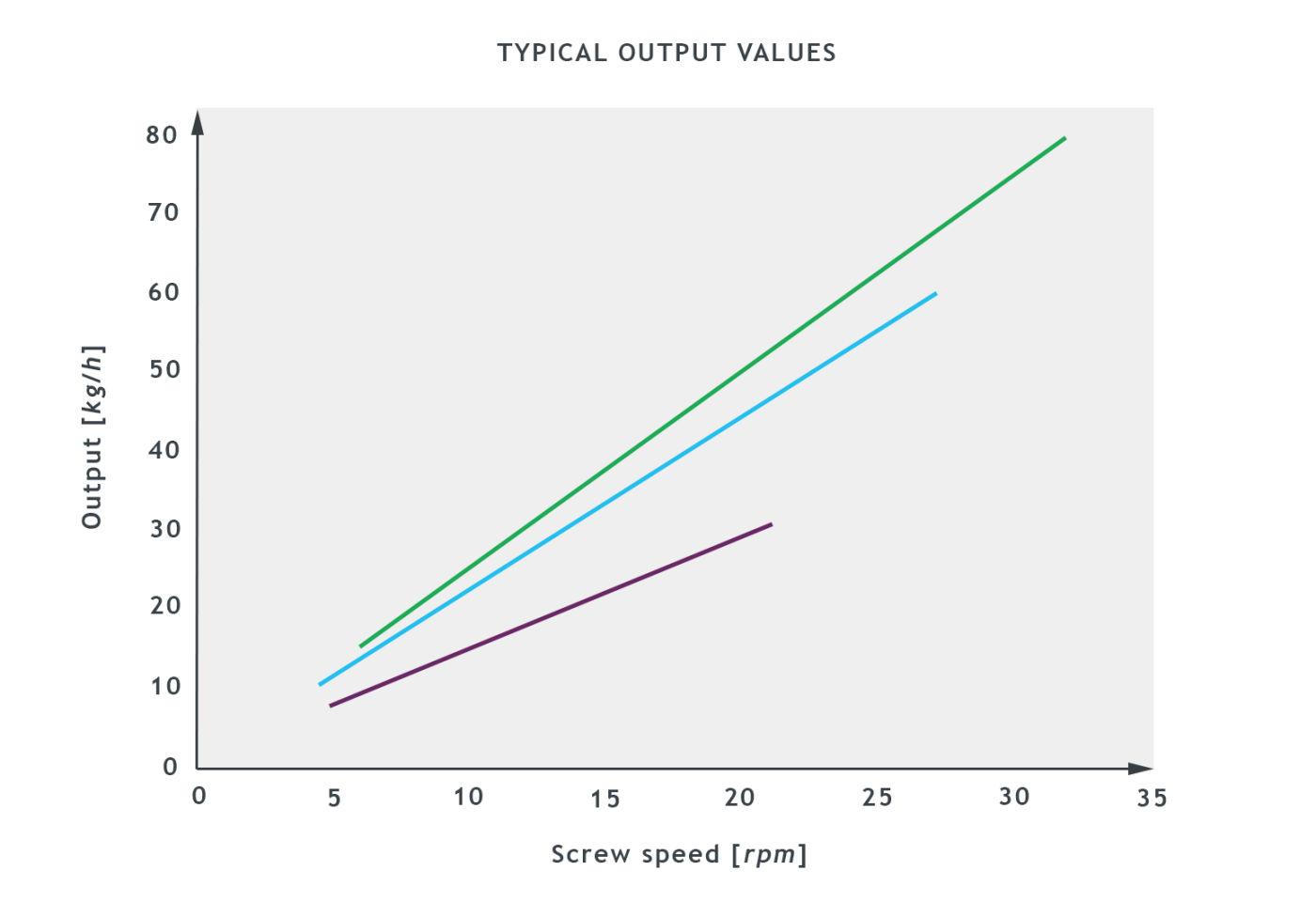 MXI80_20D_SB0102157_Output_graph1.jpg