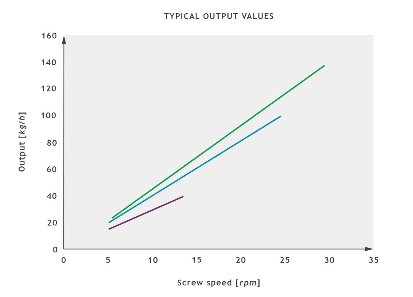 NXW100_20D_SB0102104_Output_graph1.jpg