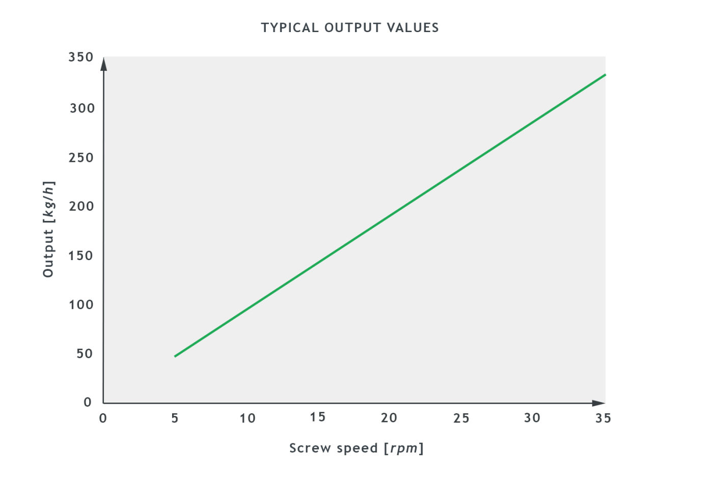 MXI150_24D_SB0102151_Output_graph1.jpg
